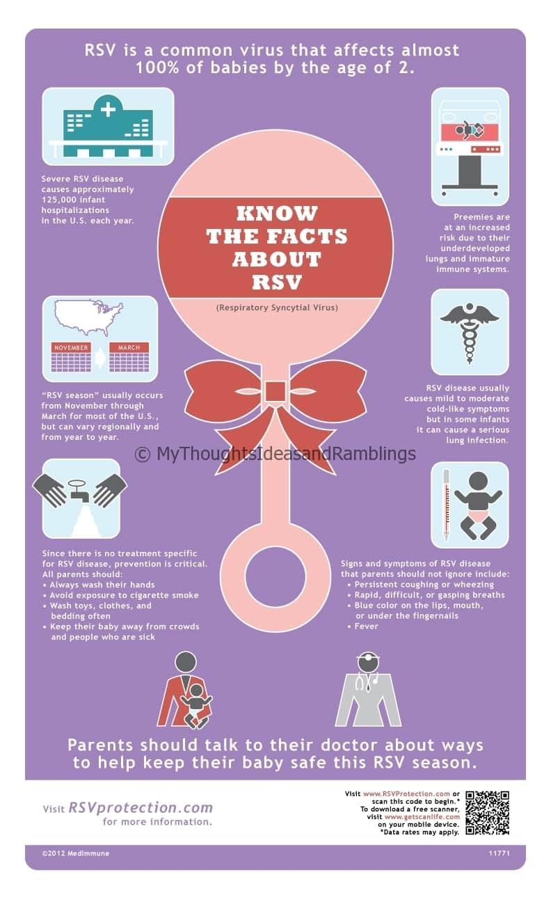 RSV Infographic