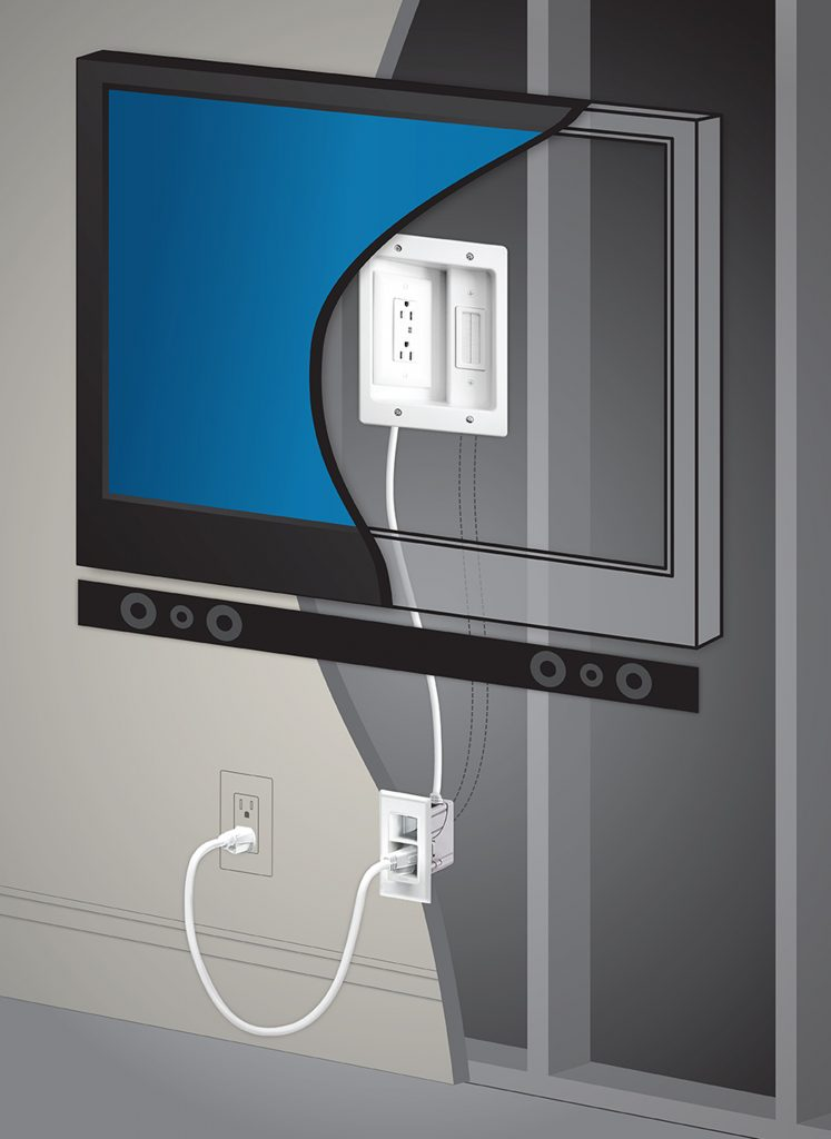 Fine Hide The Cables Legrand In Wall Tv Power Kit Wiring Cloud Hisonuggs Outletorg